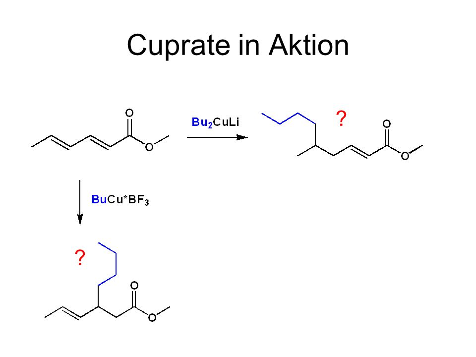 Cuprate in Aktion