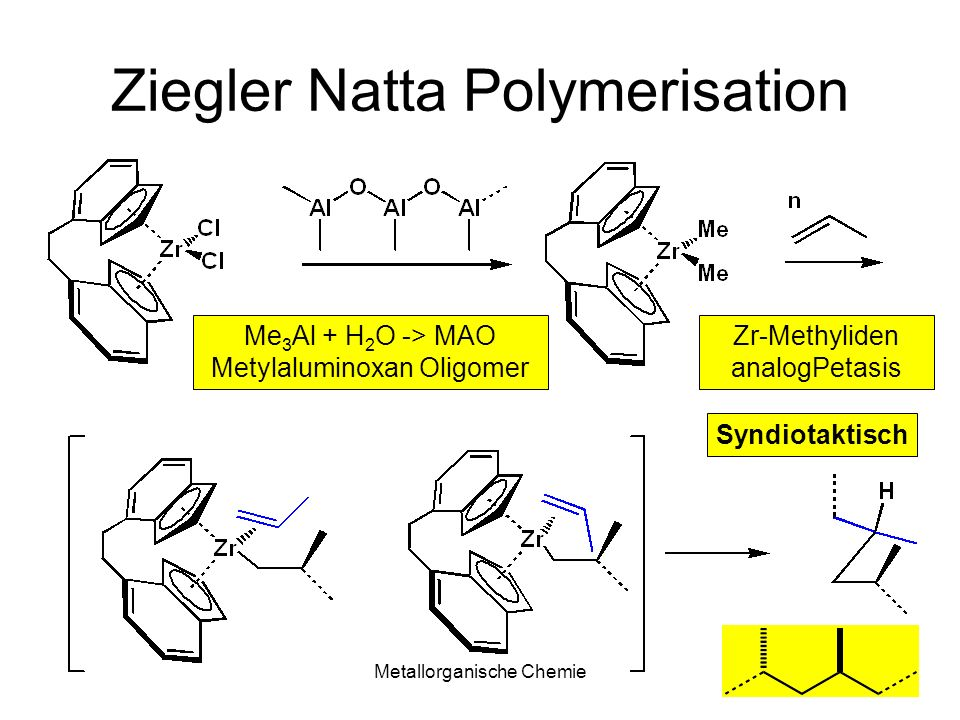 Ziegler Natta Polymerisation