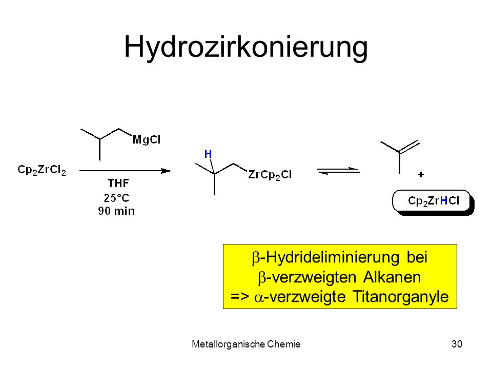 Hydrozirkonierung b-Hydrideliminierung bei b-verzweigten Alkanen