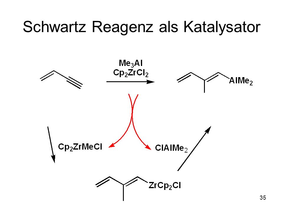 Schwartz Reagenz als Katalysator