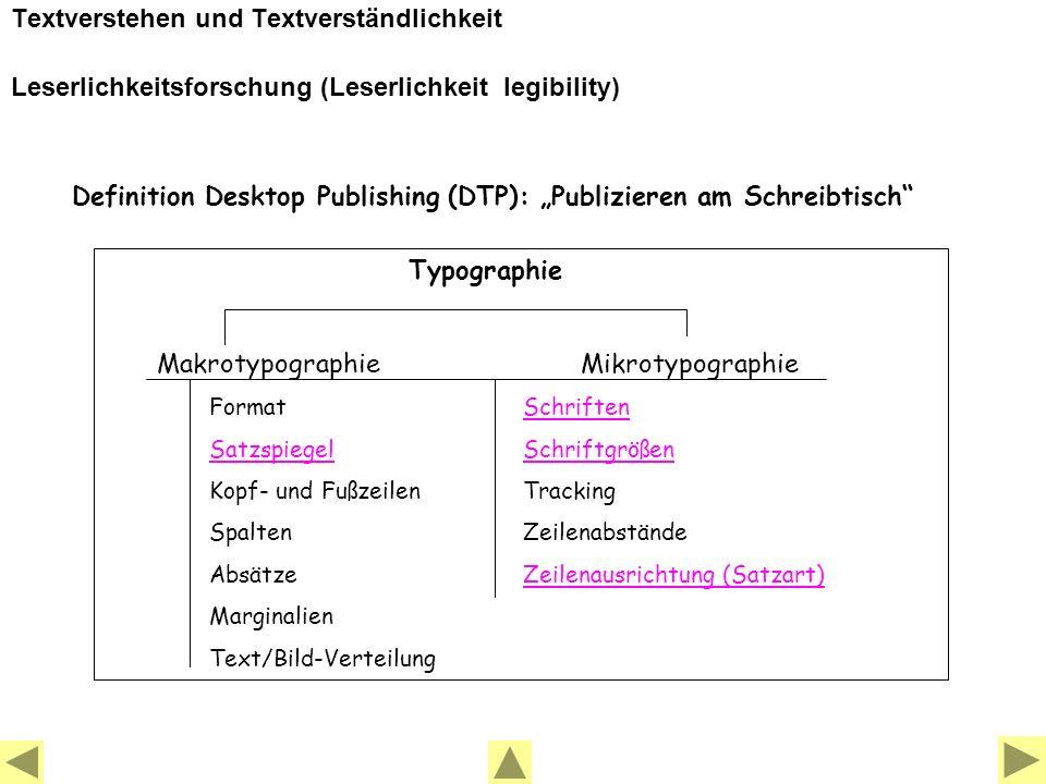 """Definition Desktop Publishing (DTP): """"Publizieren am Schreibtisch"""