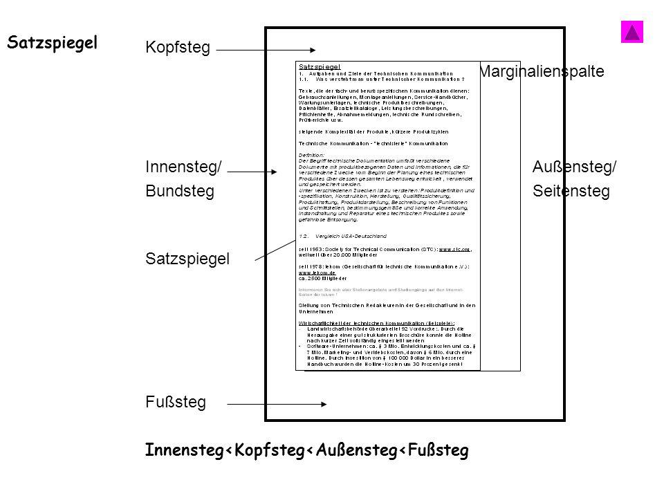 Satzspiegel Kopfsteg. Marginalienspalte. Innensteg/ Außensteg/ Bundsteg Seitensteg.