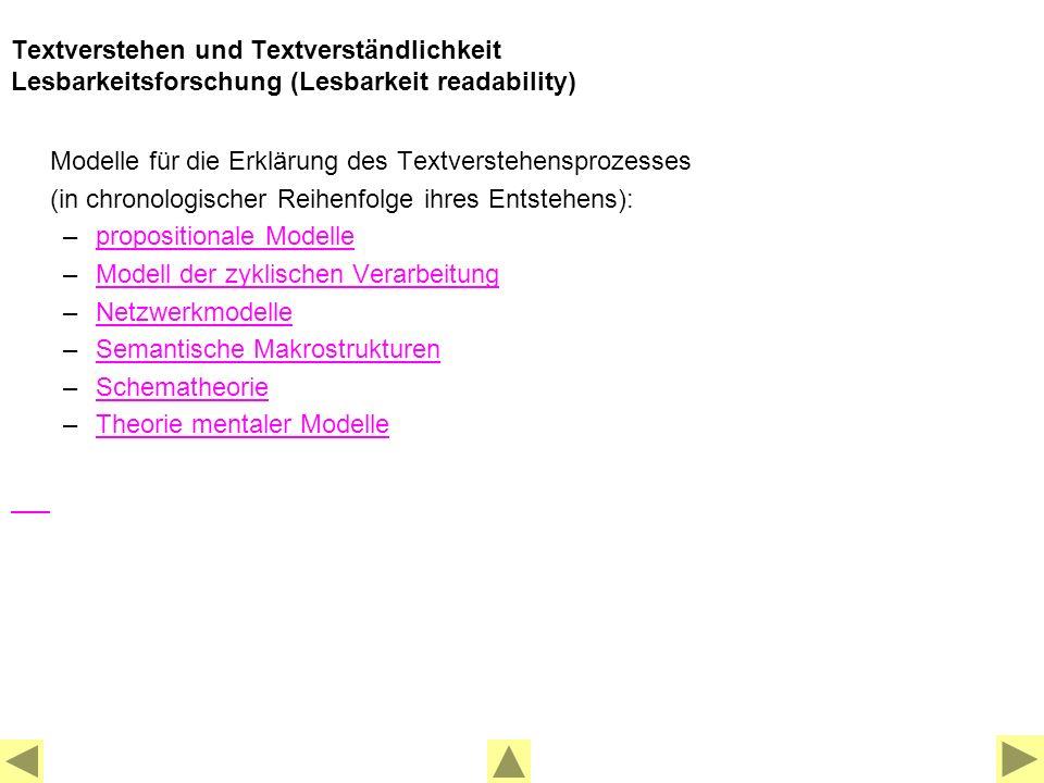 Textverstehen und Textverständlichkeit Lesbarkeitsforschung (Lesbarkeit readability)