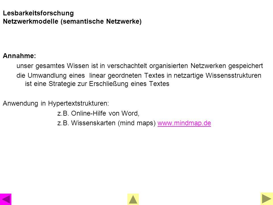 Lesbarkeitsforschung Netzwerkmodelle (semantische Netzwerke)