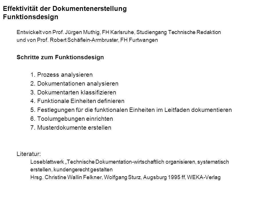 Effektivität der Dokumentenerstellung Funktionsdesign