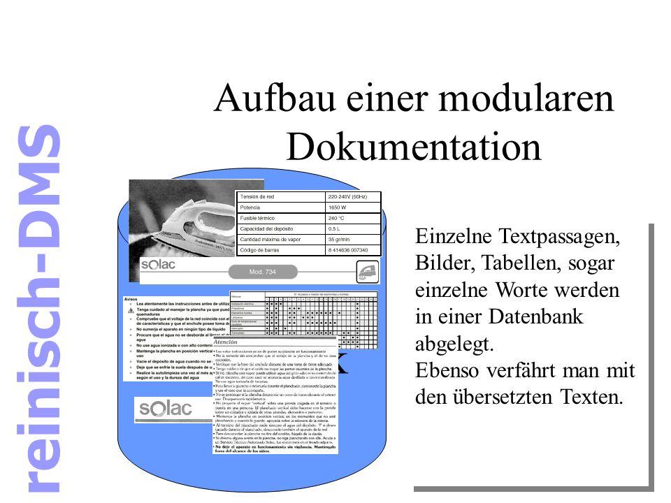 Aufbau einer modularen Dokumentation