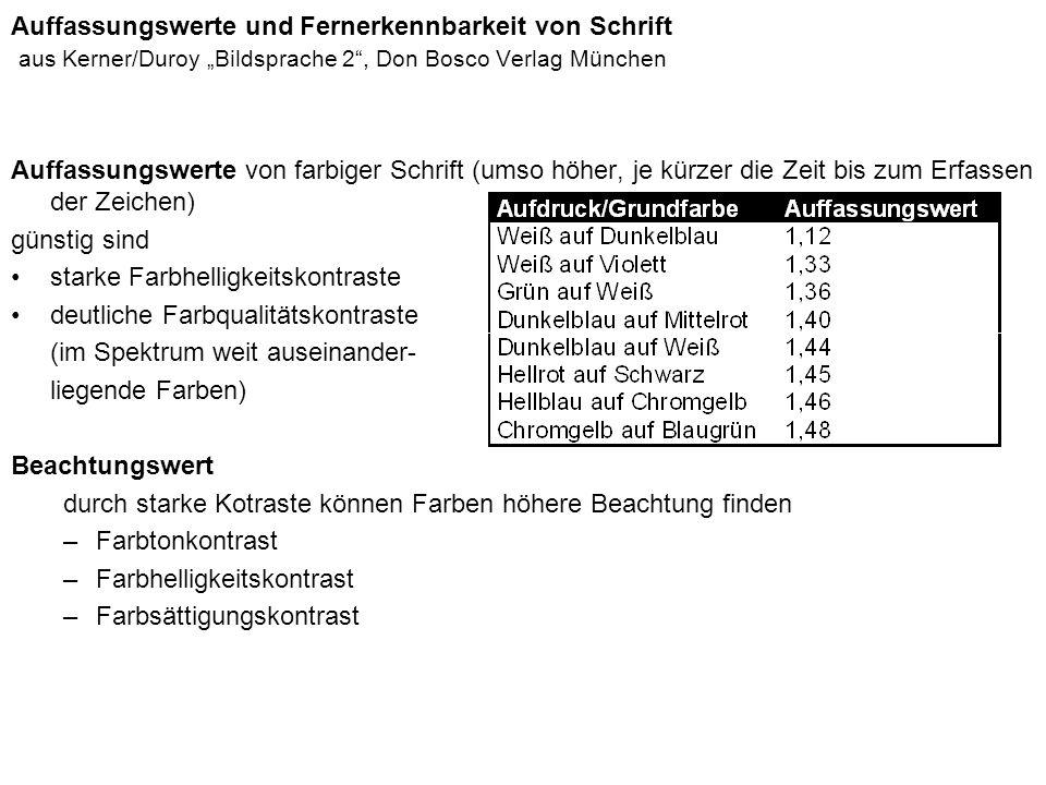 """Auffassungswerte und Fernerkennbarkeit von Schrift aus Kerner/Duroy """"Bildsprache 2 , Don Bosco Verlag München"""