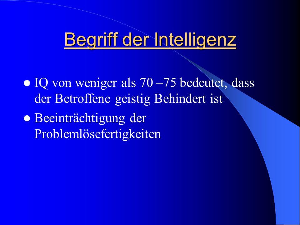Begriff der Intelligenz