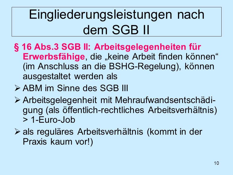 Eingliederungsleistungen nach dem SGB II