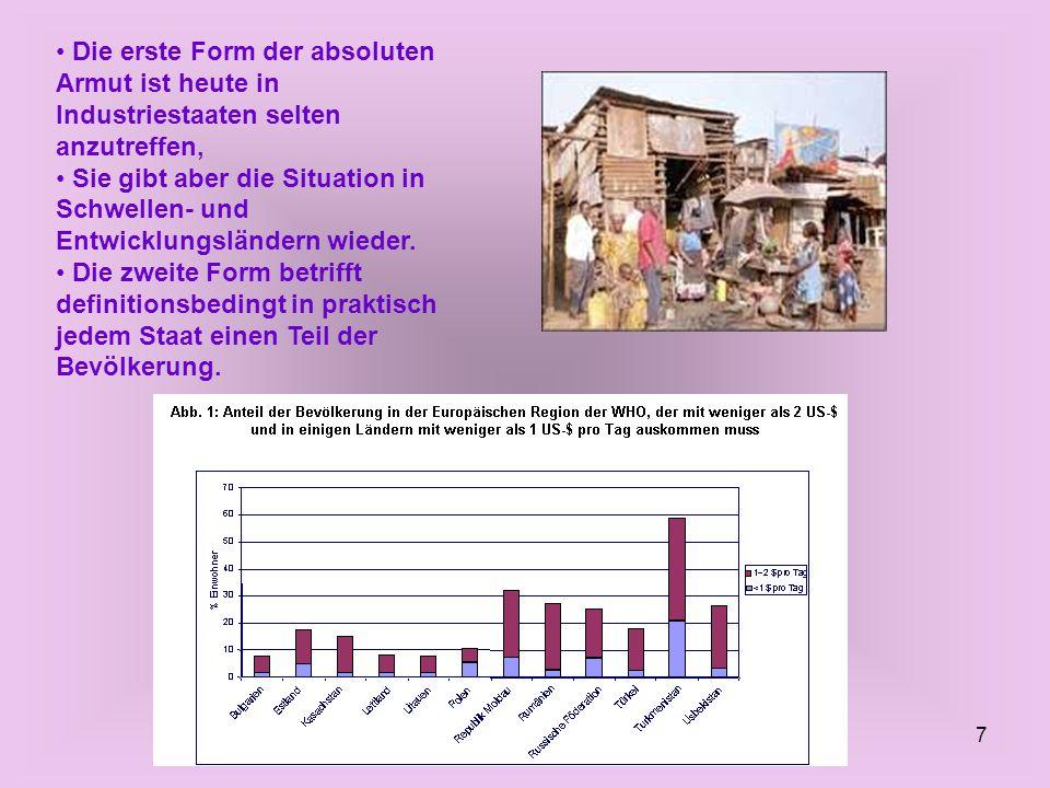 Die erste Form der absoluten Armut ist heute in Industriestaaten selten anzutreffen,