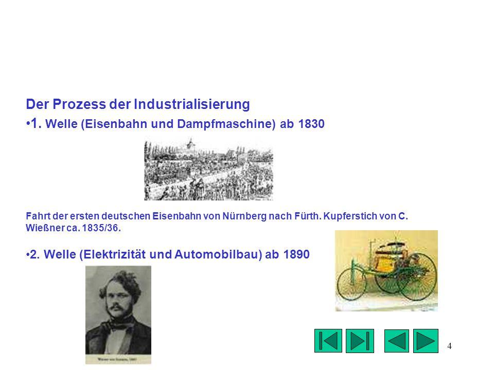 Der Prozess der Industrialisierung