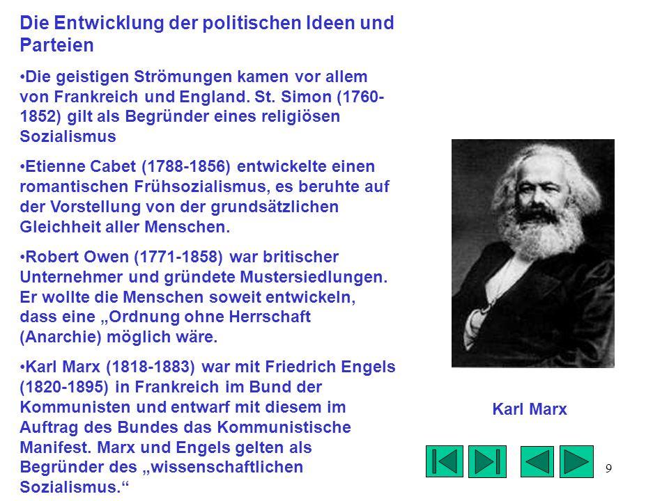 Die Entwicklung der politischen Ideen und Parteien