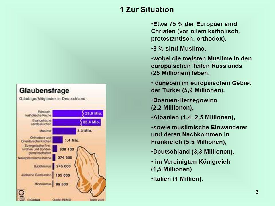 1 Zur Situation Etwa 75 % der Europäer sind Christen (vor allem katholisch, protestantisch, orthodox).