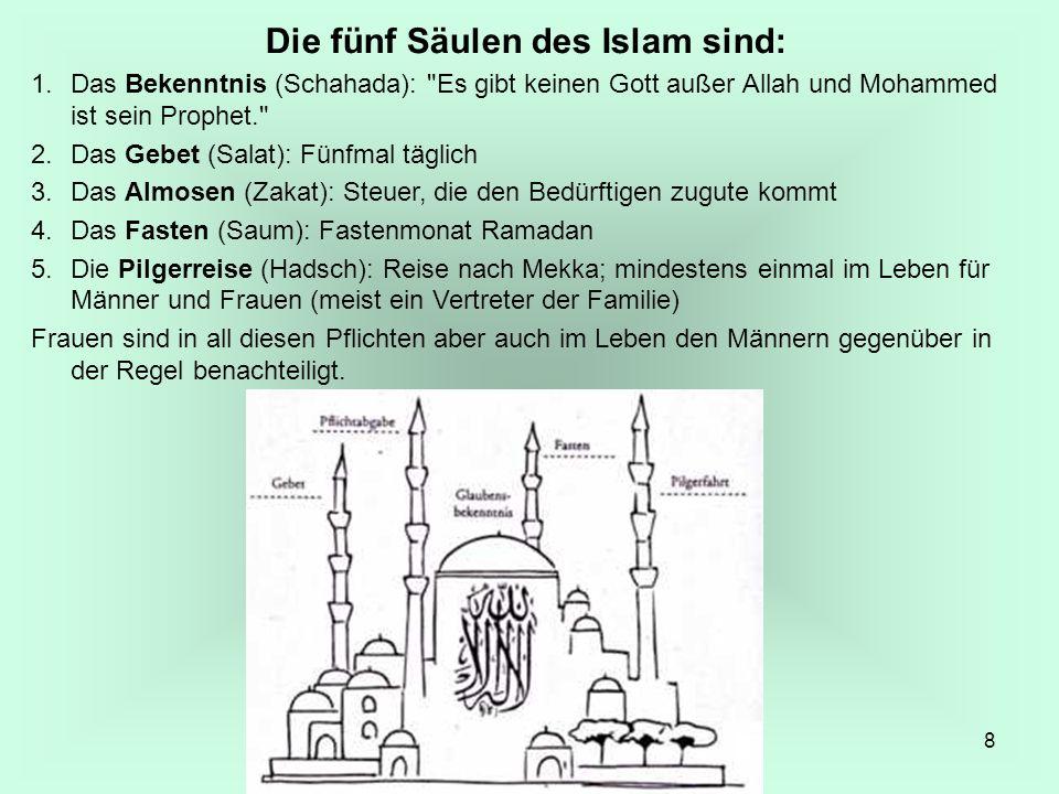 Die fünf Säulen des Islam sind: