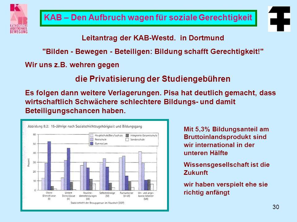 die Privatisierung der Studiengebühren