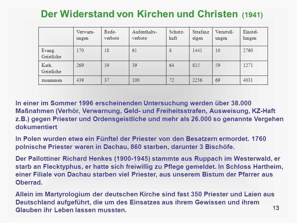 Der Widerstand von Kirchen und Christen (1941)