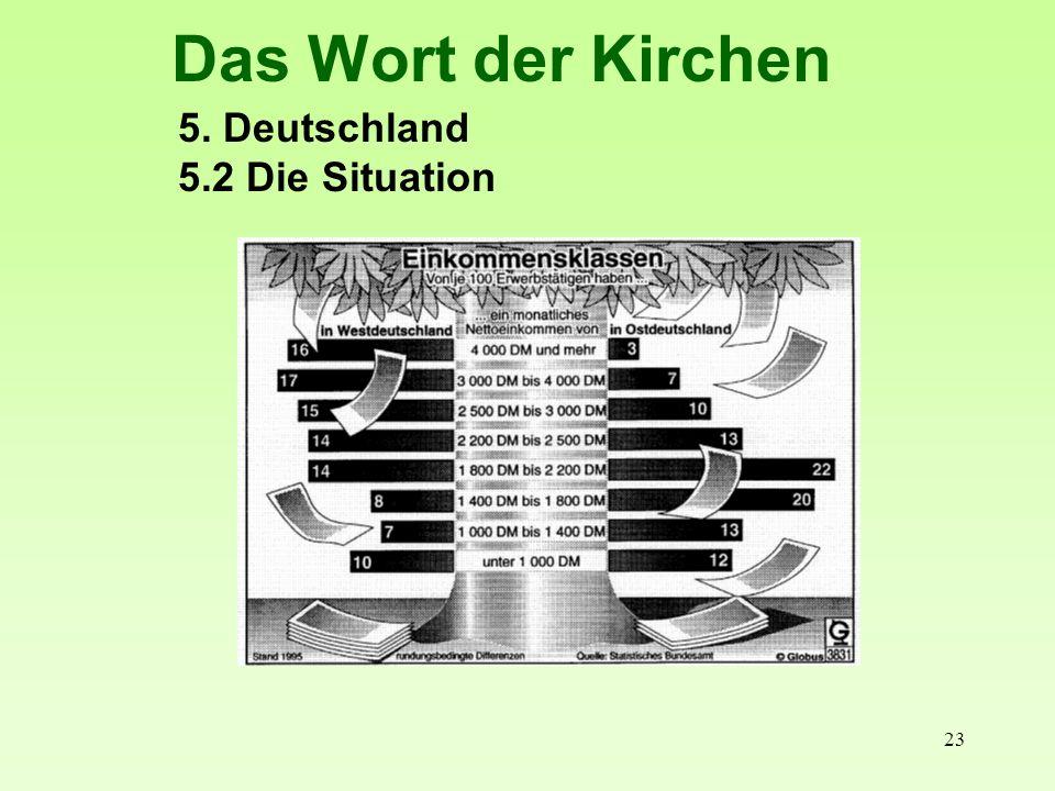 Das Wort der Kirchen 5. Deutschland 5.2 Die Situation