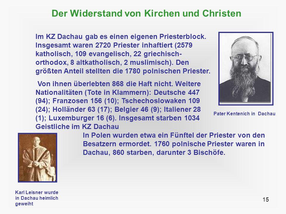 Pater Kentenich in Dachau