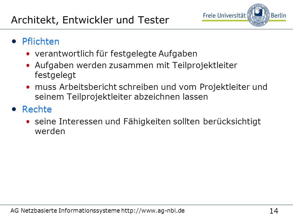 Architekt, Entwickler und Tester