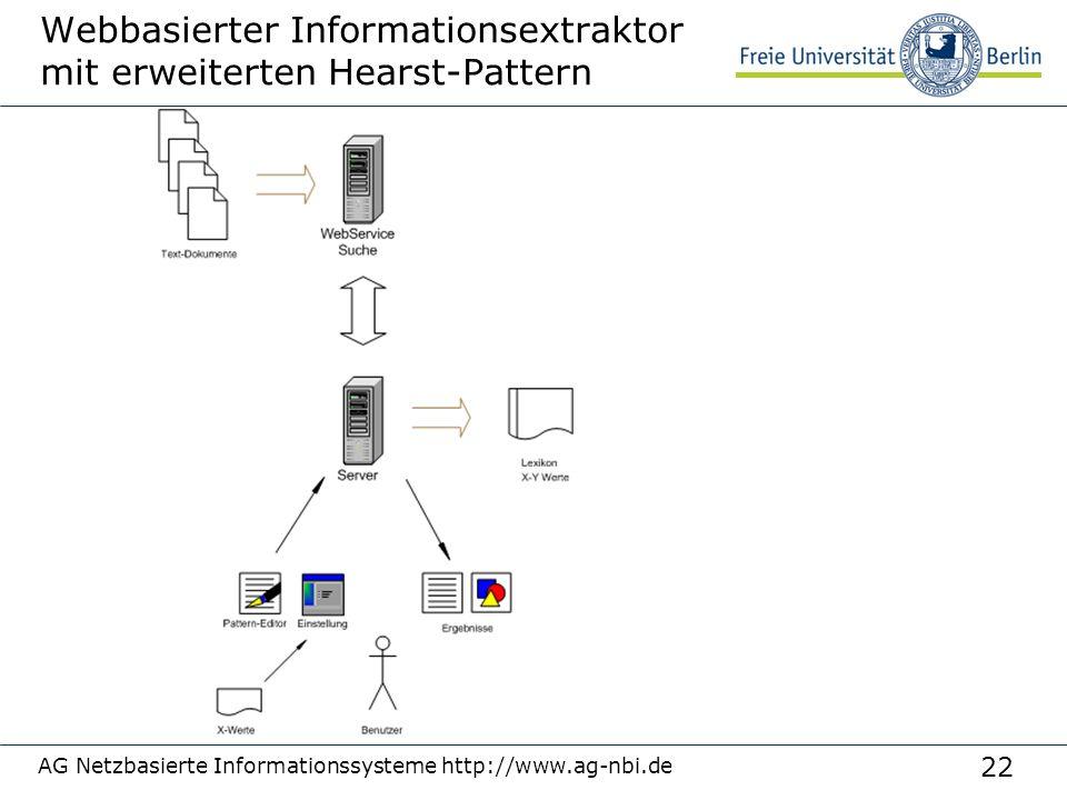 Webbasierter Informationsextraktor mit erweiterten Hearst-Pattern