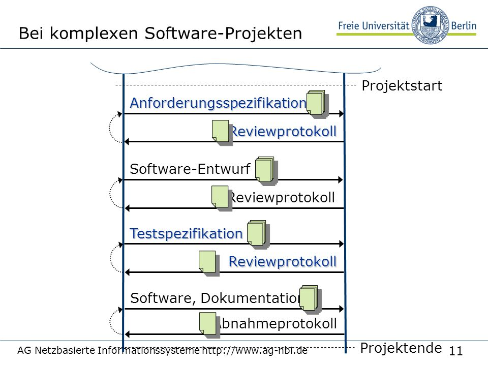 Bei komplexen Software-Projekten