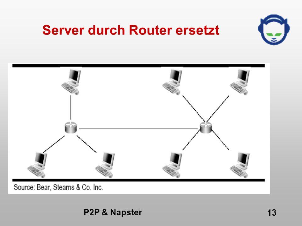 Server durch Router ersetzt