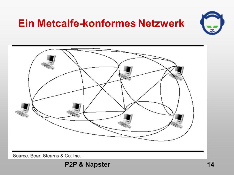 Ein Metcalfe-konformes Netzwerk