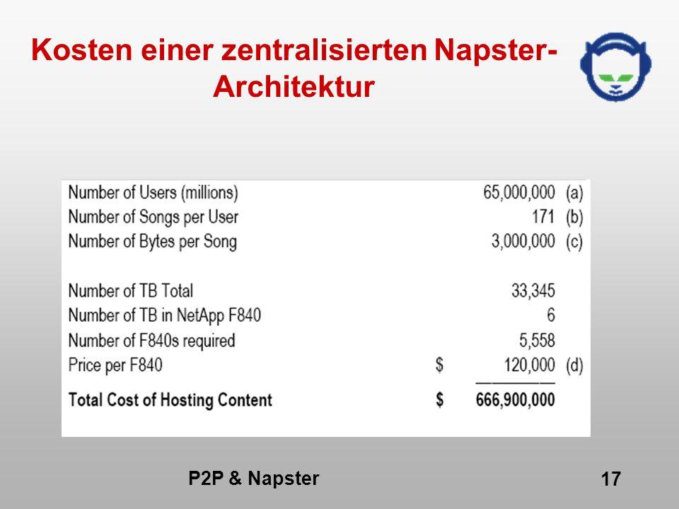 Kosten einer zentralisierten Napster-Architektur