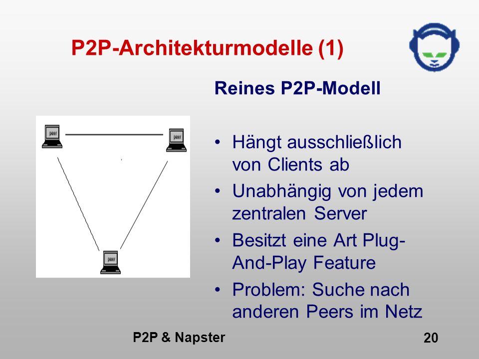 P2P-Architekturmodelle (1)