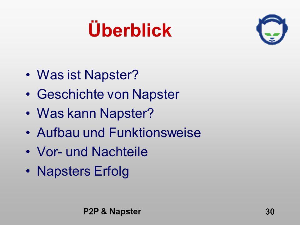 Überblick Was ist Napster Geschichte von Napster Was kann Napster