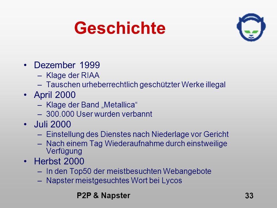 Geschichte Dezember 1999 April 2000 Juli 2000 Herbst 2000