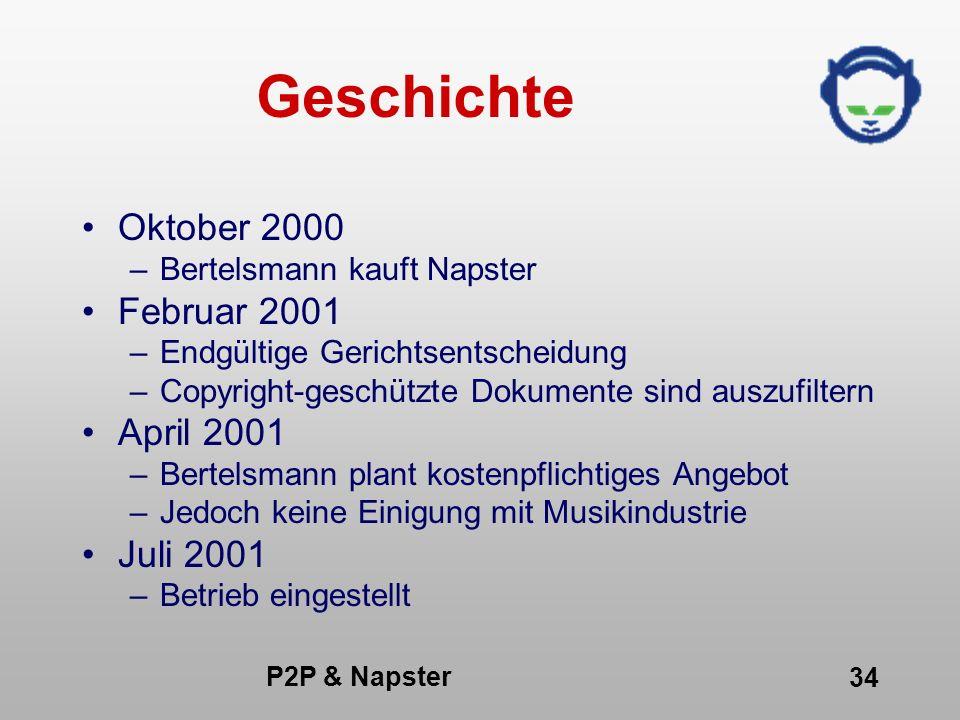 Geschichte Oktober 2000 Februar 2001 April 2001 Juli 2001