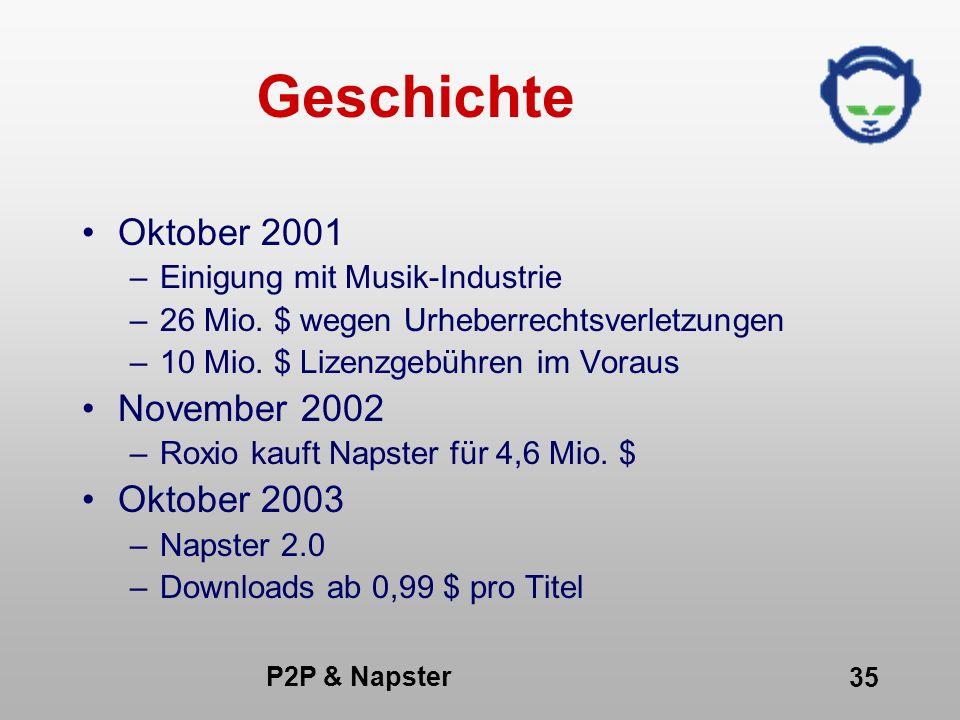 Geschichte Oktober 2001 November 2002 Oktober 2003