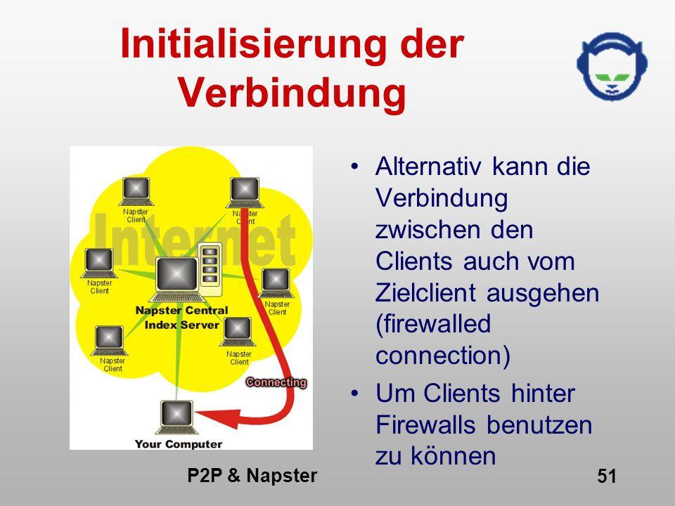 Initialisierung der Verbindung
