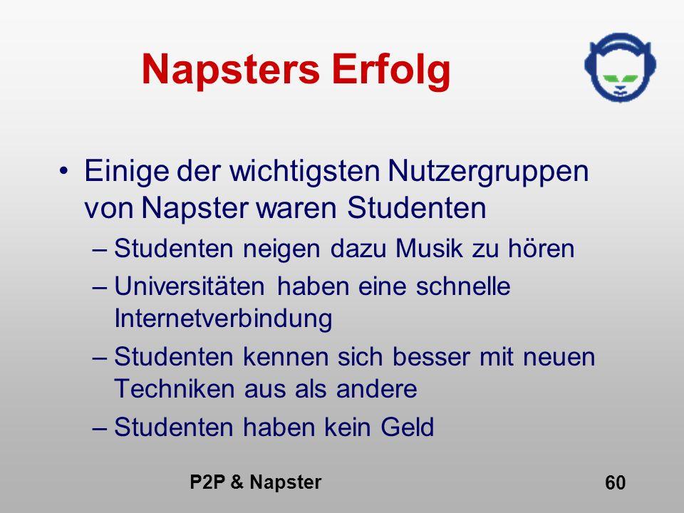 Napsters Erfolg Einige der wichtigsten Nutzergruppen von Napster waren Studenten. Studenten neigen dazu Musik zu hören.