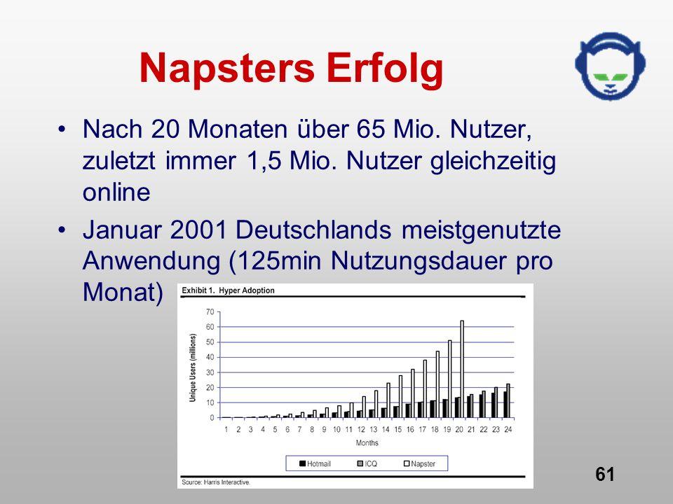 Napsters Erfolg Nach 20 Monaten über 65 Mio. Nutzer, zuletzt immer 1,5 Mio. Nutzer gleichzeitig online.