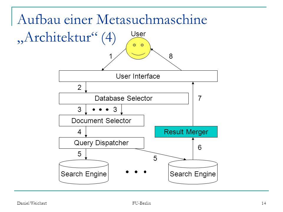 """Aufbau einer Metasuchmaschine """"Architektur (4)"""