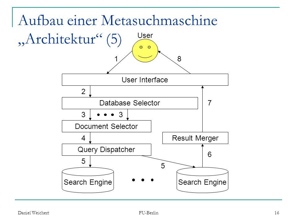 """Aufbau einer Metasuchmaschine """"Architektur (5)"""