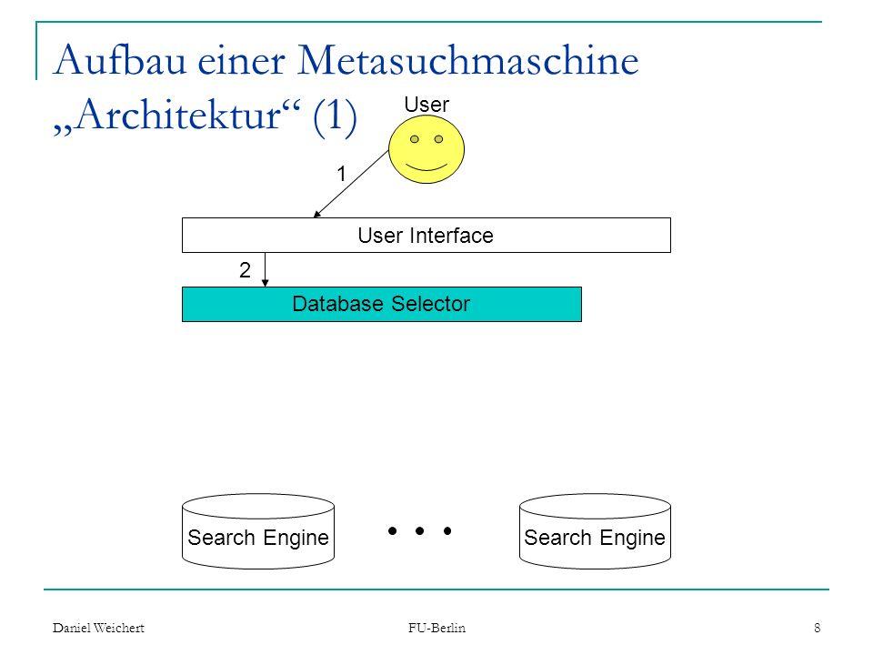 """Aufbau einer Metasuchmaschine """"Architektur (1)"""