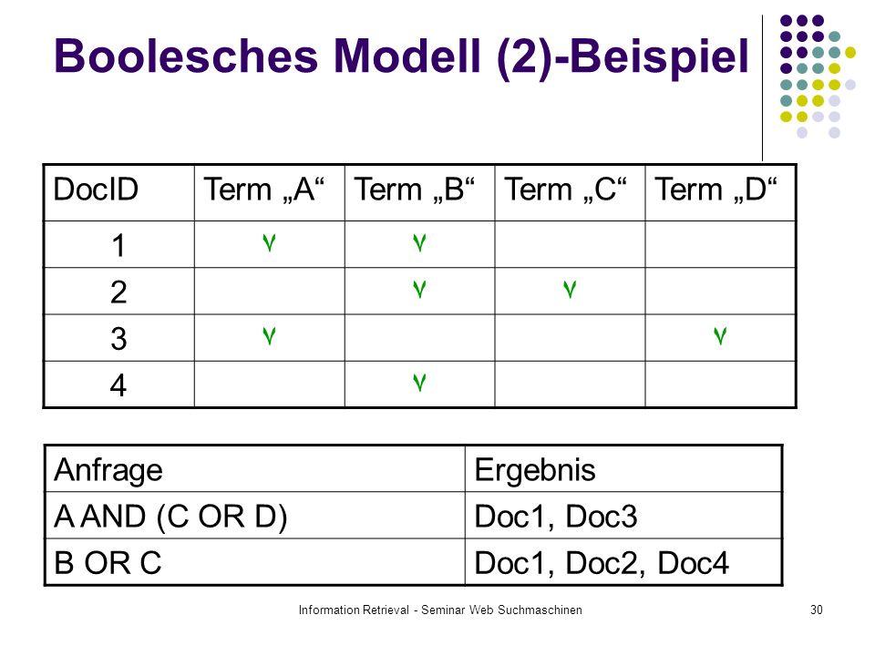 Boolesches Modell (2)-Beispiel