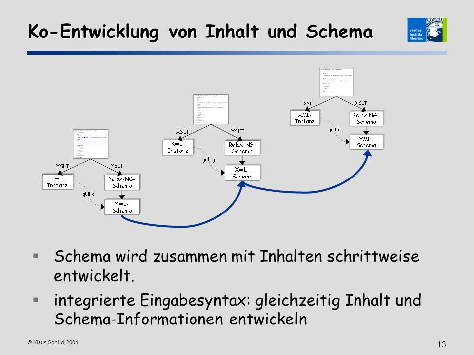 Ko-Entwicklung von Inhalt und Schema