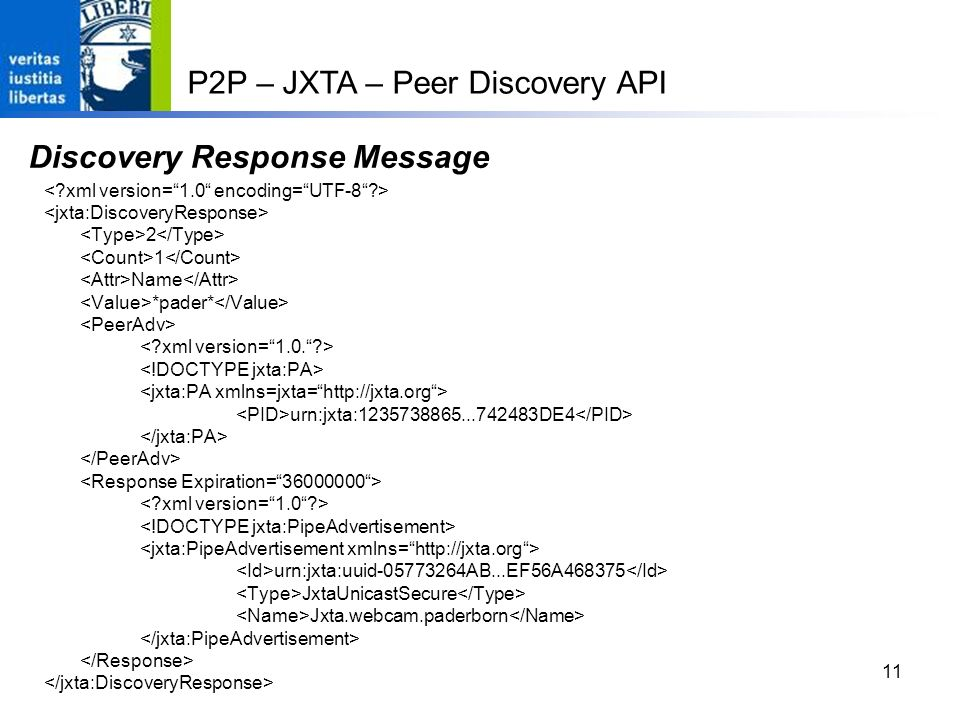 Discovery Response Message