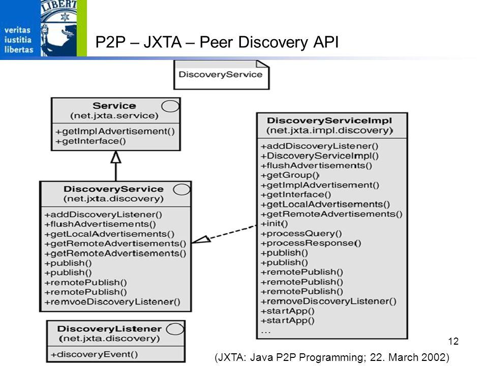 P2P – JXTA – Peer Discovery API