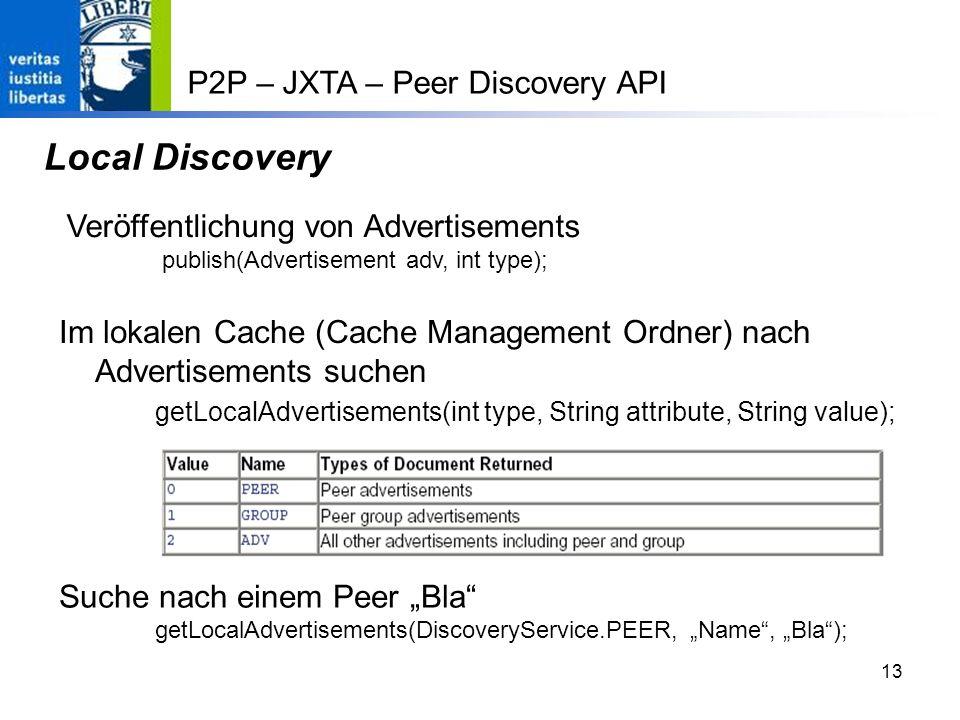 Local Discovery P2P – JXTA – Peer Discovery API