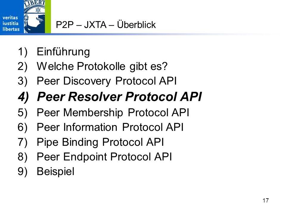 Peer Resolver Protocol API