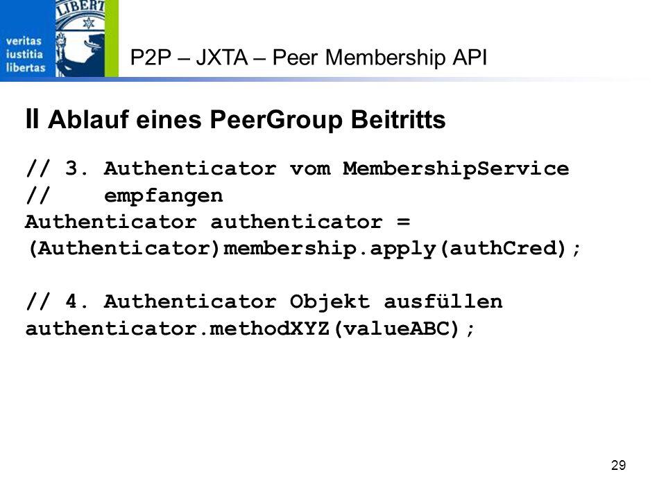 II Ablauf eines PeerGroup Beitritts