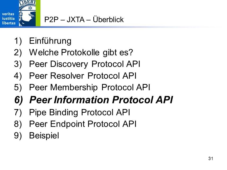 Peer Information Protocol API