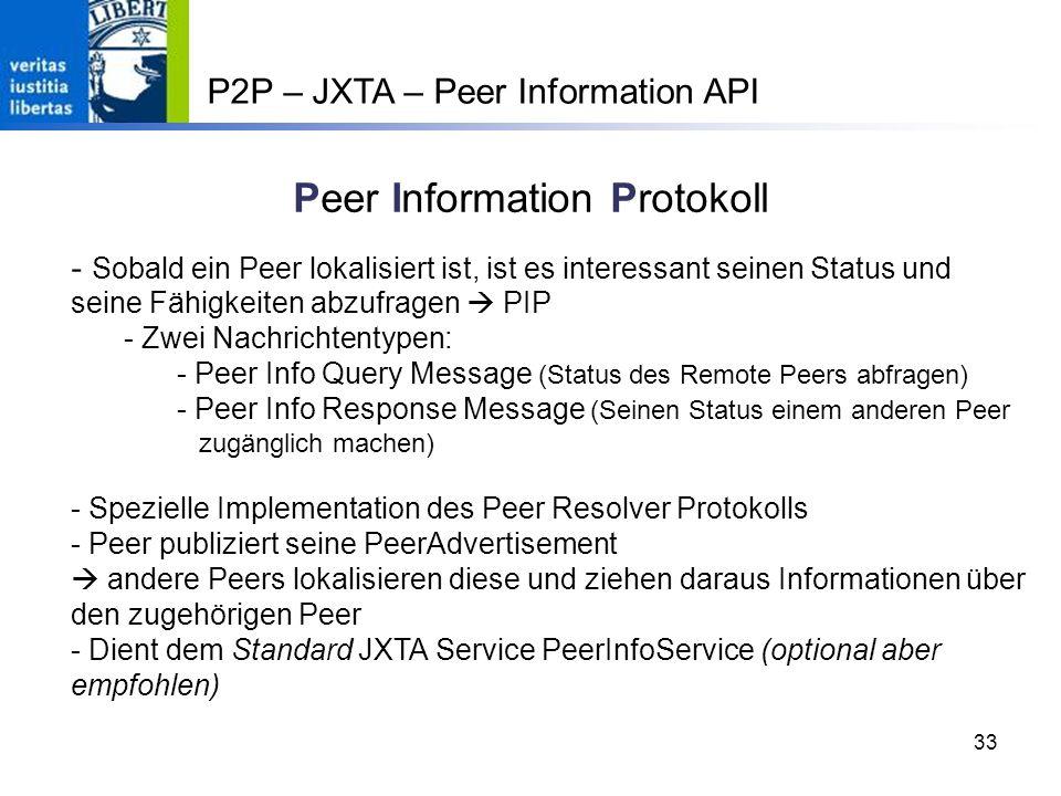 Peer Information Protokoll