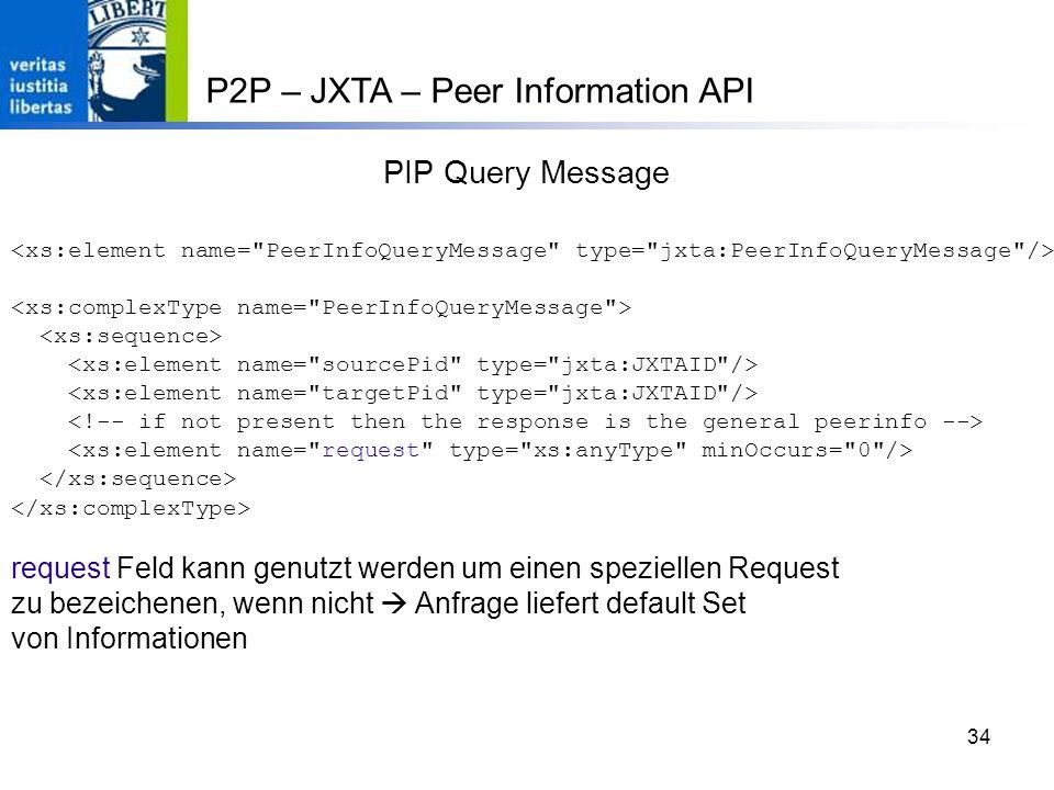 P2P – JXTA – Peer Information API