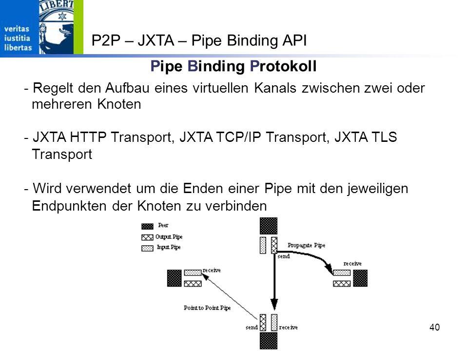Pipe Binding Protokoll